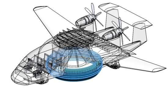 Os aviões híbridos poderão simplesmente dispensar a construção de aeroportos.