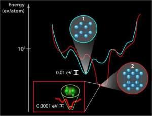010150131213-supercondutor-projetado (1)