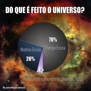 do-que-e-feito-o-universo