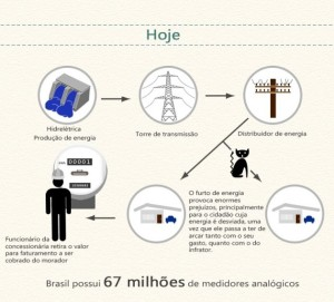Infográfico-para-o-consumidor-final_desvendando-o-smart-grid-642