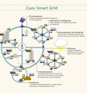 Infográfico-para-o-consumidor-final_desvendando-o-smart-grid-643