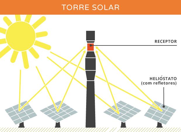 1-04-torre_solar