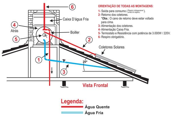 5-esquema-com-torre-termosifao