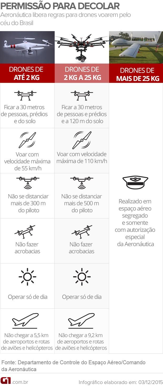 drone-g1